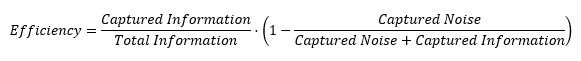 Efficiency Formula Figure 1