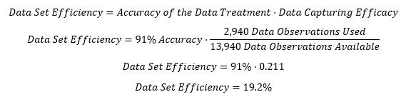 Efficiency Formula Figure 4