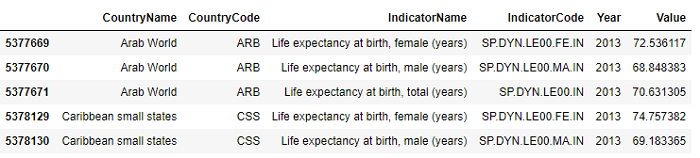 Folium Life Expectancy
