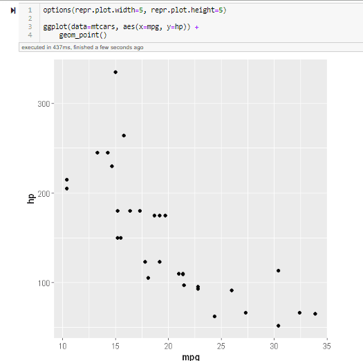 Running R and Python in Jupyter