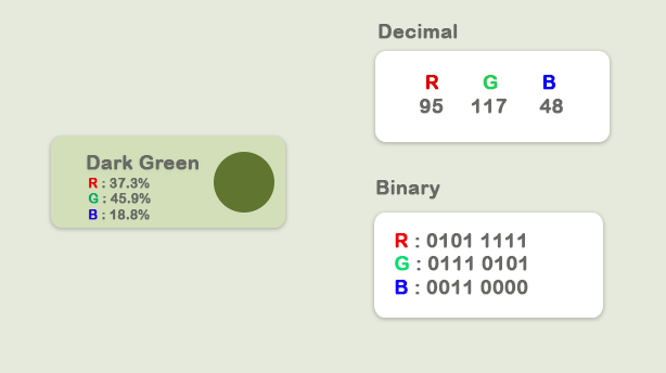 Green RGB values
