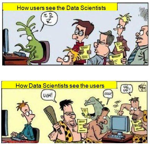 how-users-see-data-scientists