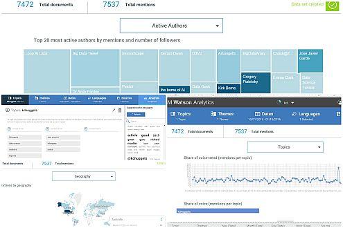 ibm-watson-analytics-social-media-add-on
