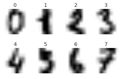 Digits dataset with labels example
