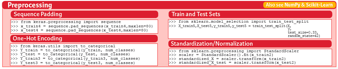 Keras Cheat Sheet: Deep Learning in Python