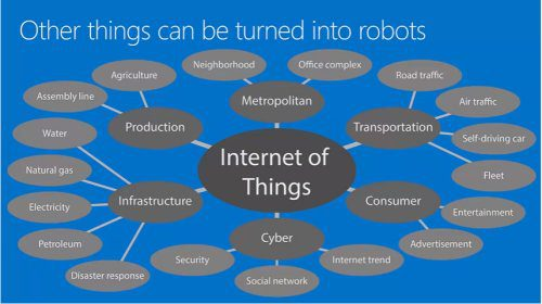 KDnuggets Reinforcement Learning and the Internet of Things