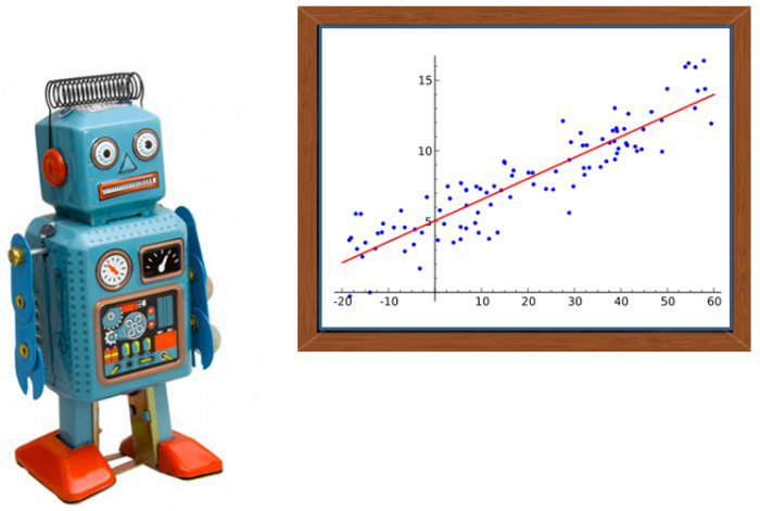 Is regression analysis machine learning?