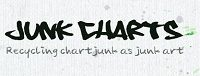 junk-charts