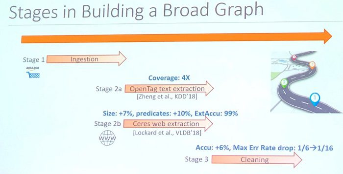 Kdd2018 Fig5 Broad Graph