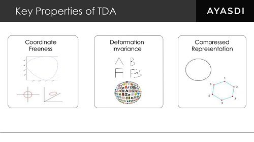 key-properties-of-tda