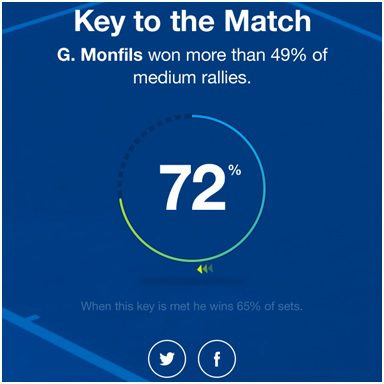key-to-match