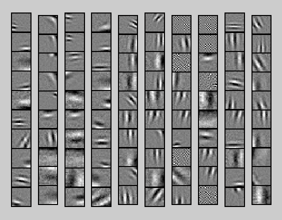 Second layer of convolutional neural network visualized
