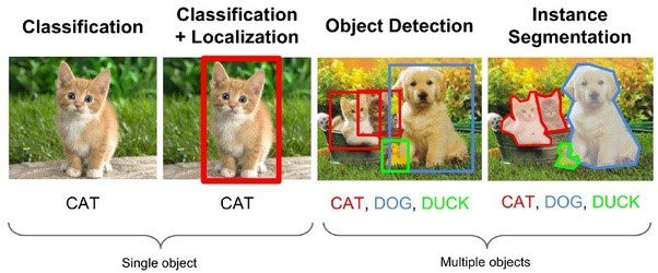 Machine Learning Advancements Figure 1