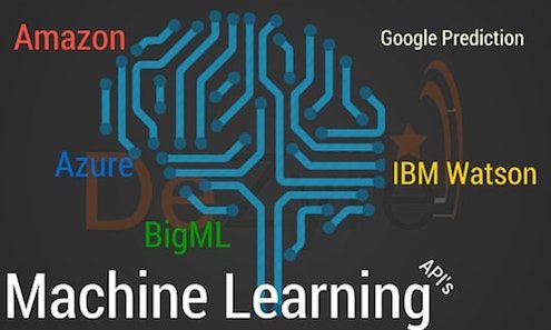 Machine Learning APIs for Data Science