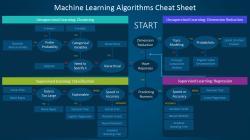 ML cheat sheet