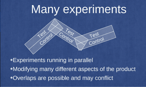 Many experiments in parallel