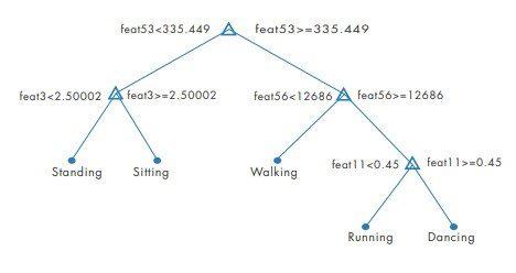Mathworks Fig3