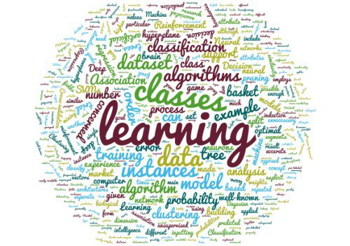 ML wordcloud