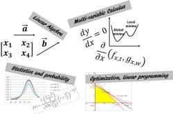 MOOC math
