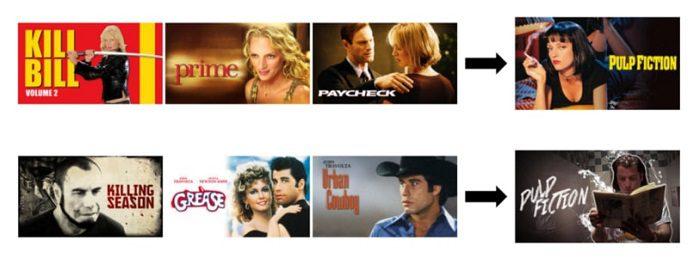 Netflix Figure 2