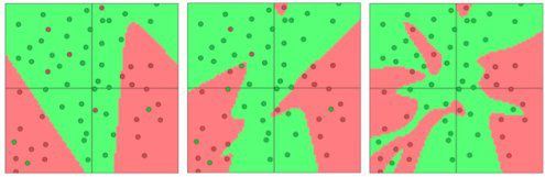Separating green dots vs red dots