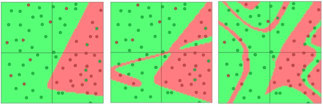 Separating green dots vs red dots2