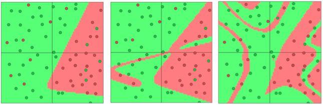 Separating green dots vs red dots2