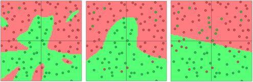Separating green dots vs red dots3