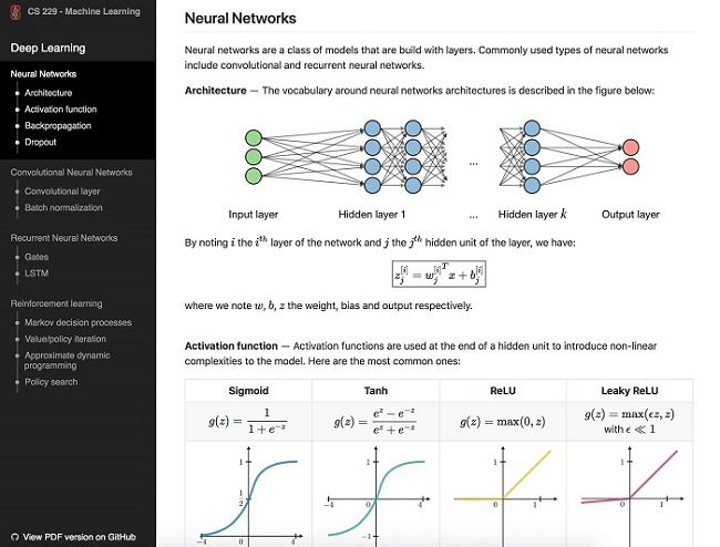 Neural networks cheat sheet