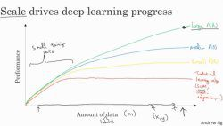 Top Stories, Nov 20-26: Deep Learning Specialization by Andrew Ng – 21 Lessons Learned; A Framework for Approaching Textual Data Science Tasks