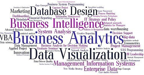 online-business-analytics-business-intelligence-courses-universities