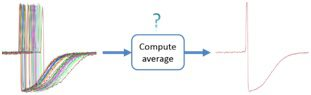 Computing the Average