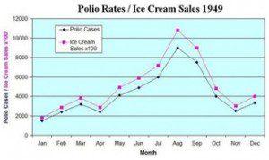 polio-ice-cream-1949