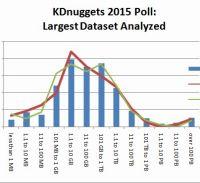 KDnuggets™ News 16:n38, Oct 26: Free Machine Learning EBooks