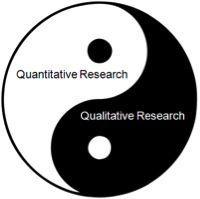 Qualitative Quantitative Research