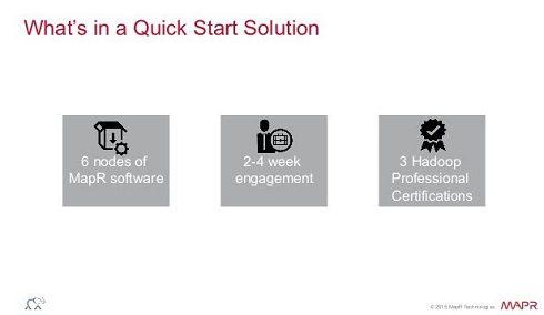 quick-start-solutions