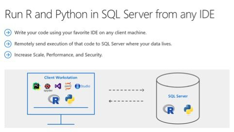R and Python in SQL Server