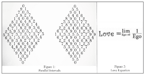 Ratner: Parallel Intervals and Love Equation