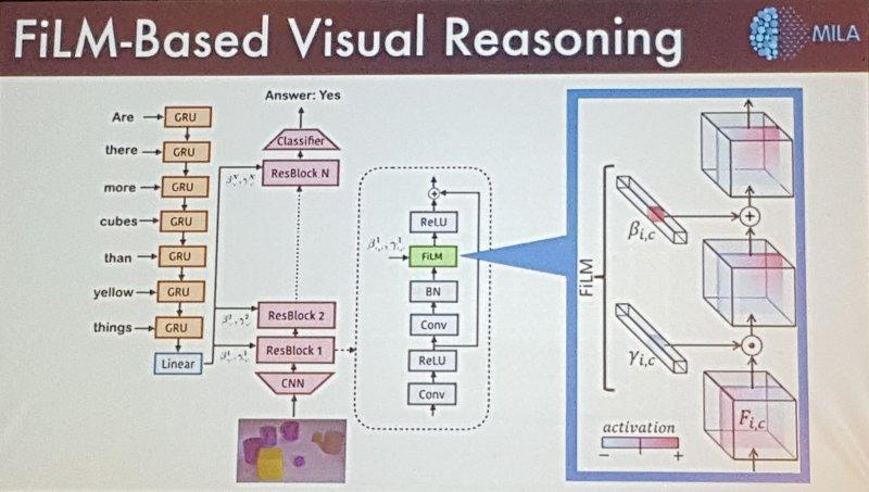 Key Trends and Takeaways from RE•WORK Deep Learning Summit Montreal – Part 1: Computer Vision