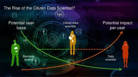 Citizen Data Scientist