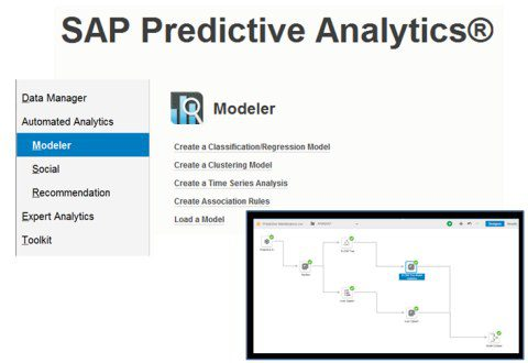 sap-predictive-analytics