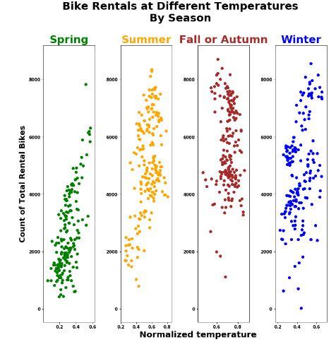 Data Visualization in Python: Matplotlib vs Seaborn