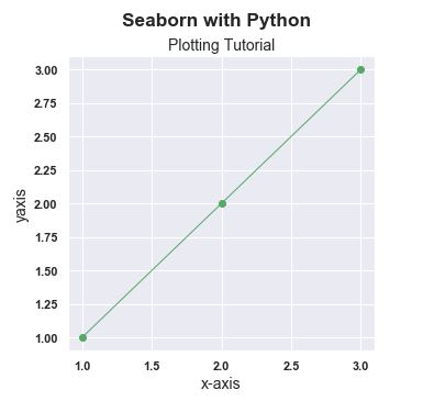 Data Visualization in Python: Matplotlib vs Seaborn