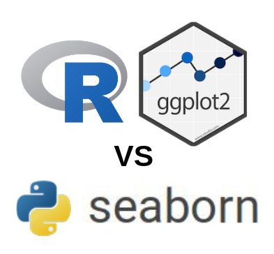 KDnuggets™ News 19:n12, Mar 27: My Best Tips for Agile Data Science Research; R vs Python for Data Visualization
