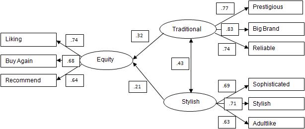 SEM Image 2