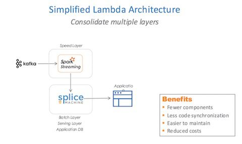 simplified lambda architecture