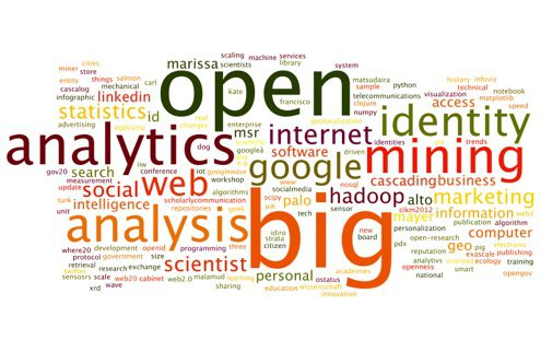 SlideShare Data Science Wordle