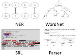 DL for NLP
