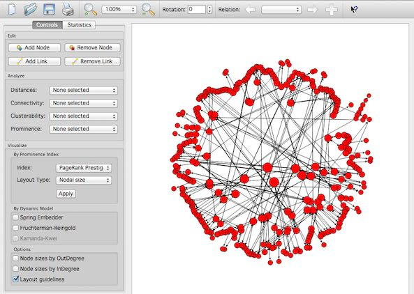 social network analysis tools | Template