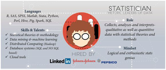 statistician-infographic